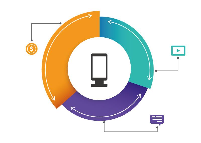 デジタルサイネージの効果を解説!集客に適している理由とは?