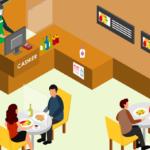 コロナ禍の飲食店ではソーシャルディスタンスの確保が大切!感染防止のアイデアも紹介